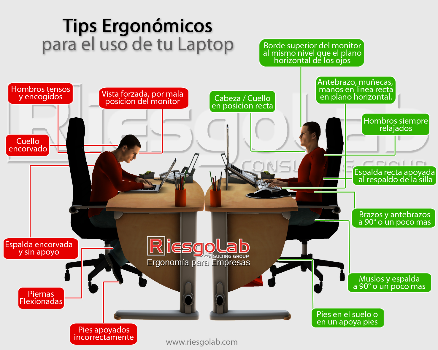 El guardaespaldas for Recomendaciones ergonomicas para trabajo en oficina