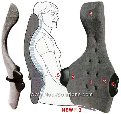 el apoyo lumbar proporciona un mayor confort al reducir el dolor de espalda y fatiga los apoyos laterales cuna de la zona de los riones que